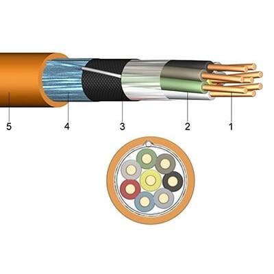 Алай-KOPkHk FRHF FE180 / E90 (SL-HXH FE180 / E90) 10 * 1,5